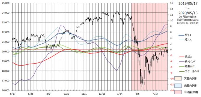 furi-225-year-20200515.png