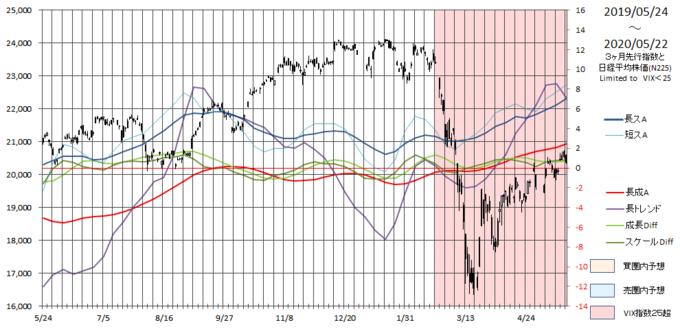 furi-225-year-20200522.png