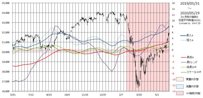 furi-225-year-20200529.png