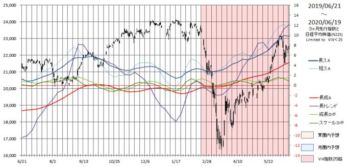 furi-225-year-20200619.png