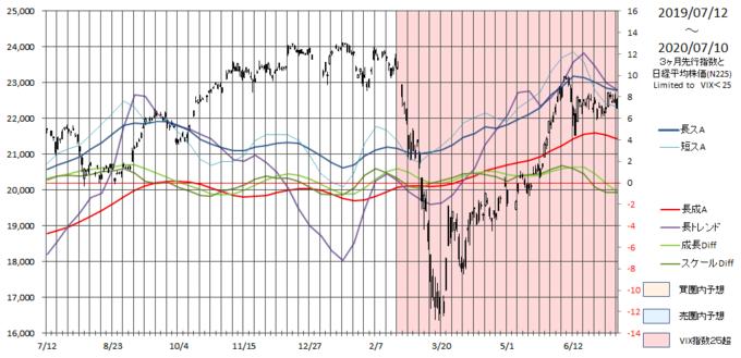 furi-225-year-20200710.png