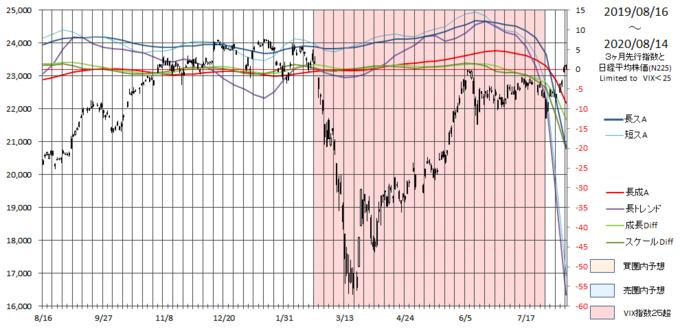 furi-225-year-20200814.png