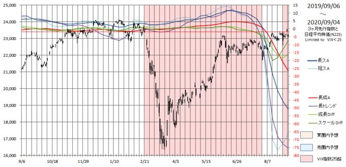furi-225-year-20200904.png