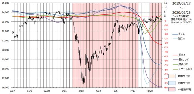 furi-225-year-20200925.png