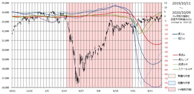 furi-225-year-20201009.png