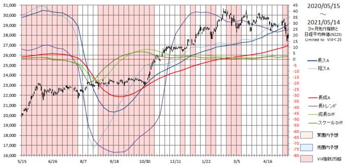 furi-225-year-20210514.png