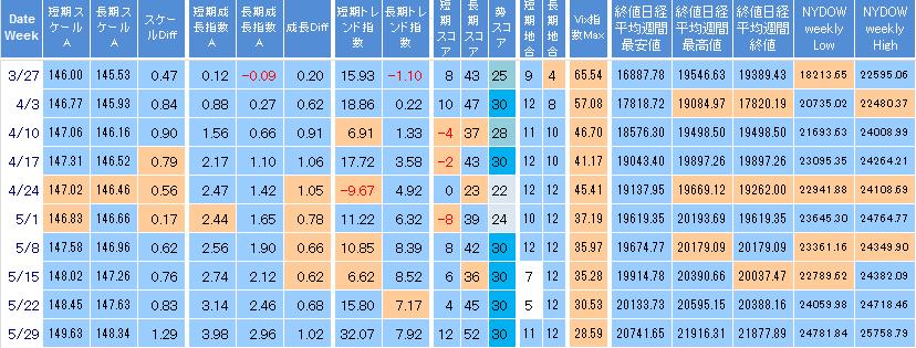 furi-coment-225-20200529.png
