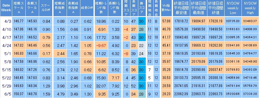 furi-coment-225-20200605.png