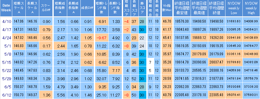 furi-coment-225-20200612.png