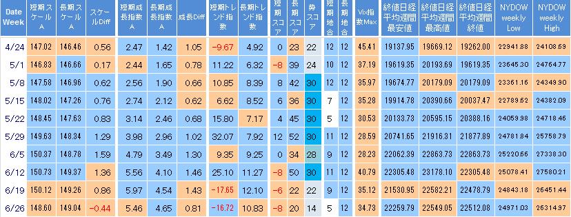 furi-coment-225-20200626.png