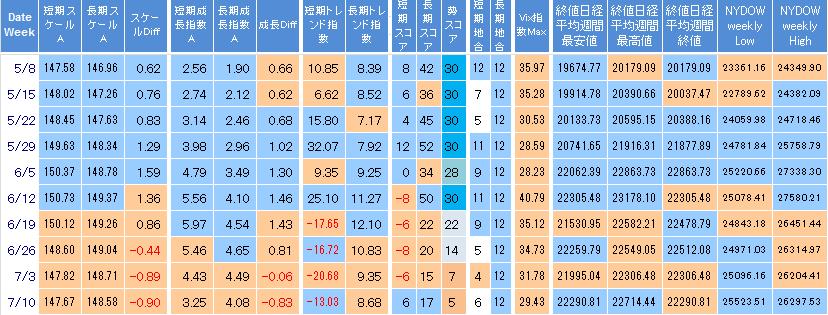 furi-coment-225-20200710.png