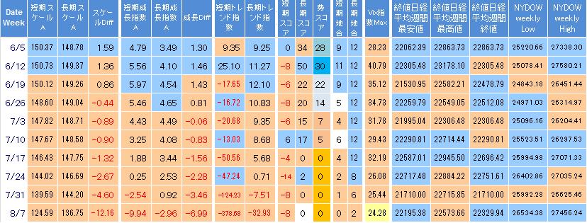 furi-coment-225-20200807.png