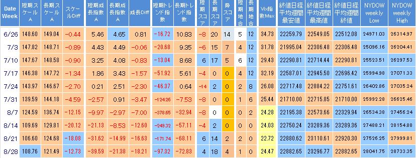 furi-coment-225-20200828.png
