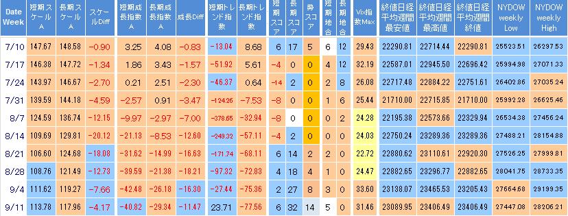 furi-coment-225-20200911.png