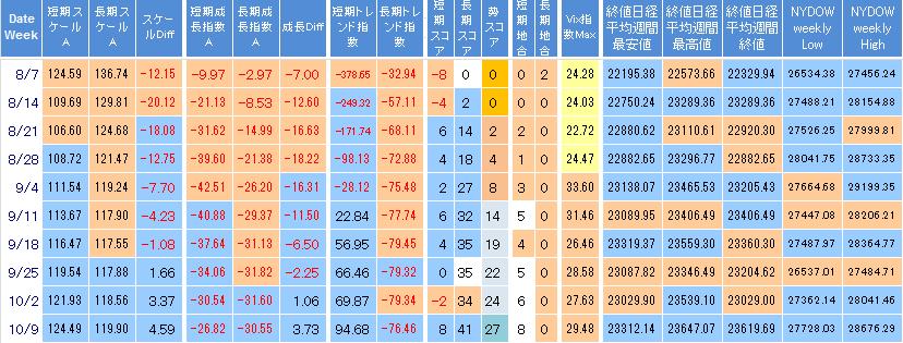 furi-coment-225-20201009.png