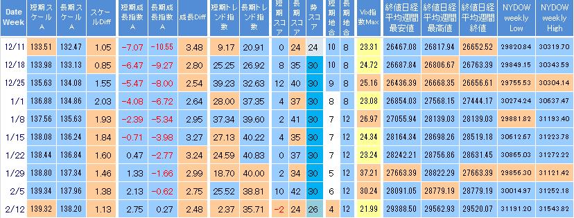 furi-coment-225-20210212.png