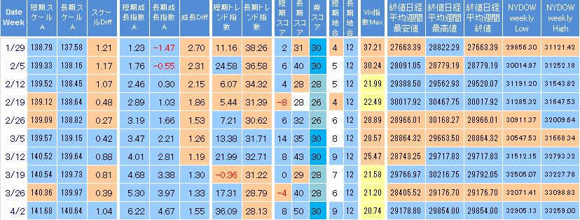 furi-coment-225-20210402.png