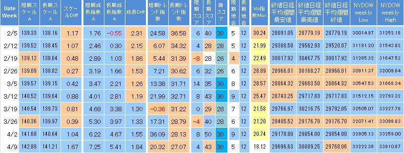 furi-coment-225-20210409.png