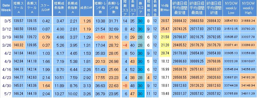 furi-coment-225-20210507.png