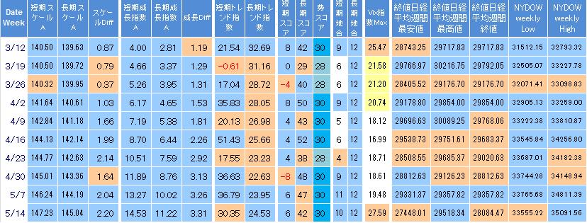 furi-coment-225-20210514.png