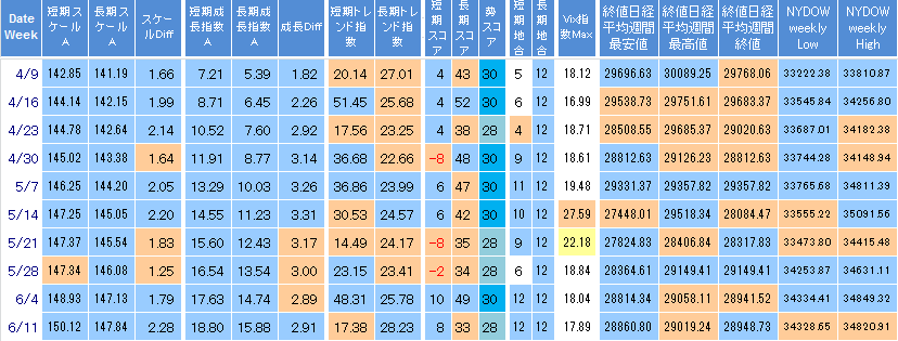 furi-coment-225-20210611.png