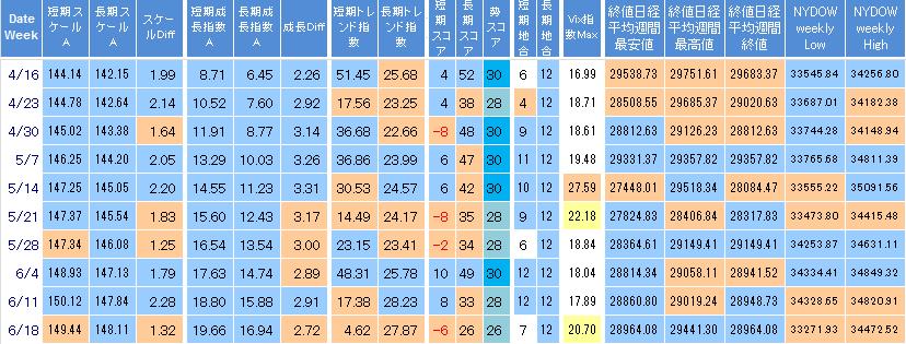 furi-coment-225-20210618.png