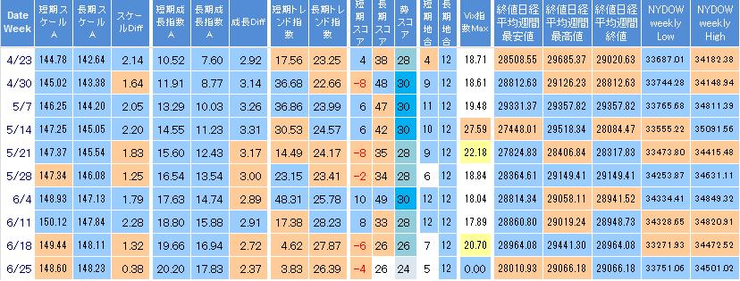 furi-coment-225-20210625.png