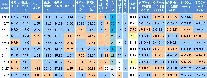 furi-coment-225-20210702.png