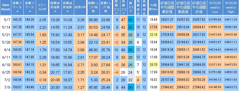 furi-coment-225-20210709.png