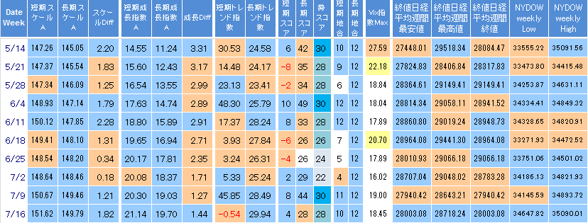 furi-coment-225-20210716.png