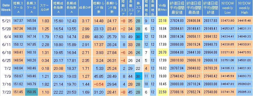furi-coment-225-20210723.png