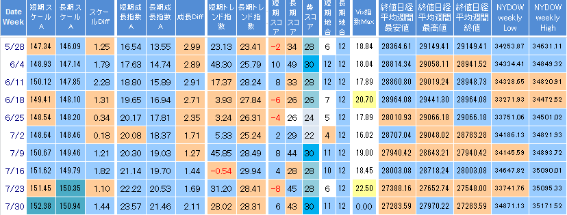 furi-coment-225-20210730.png