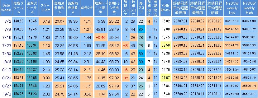 furi-coment-225-20210903.png