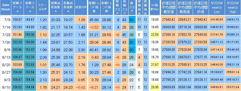 furi-coment-225-20210910.png