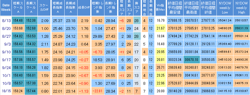 furi-coment-225-20211015.png