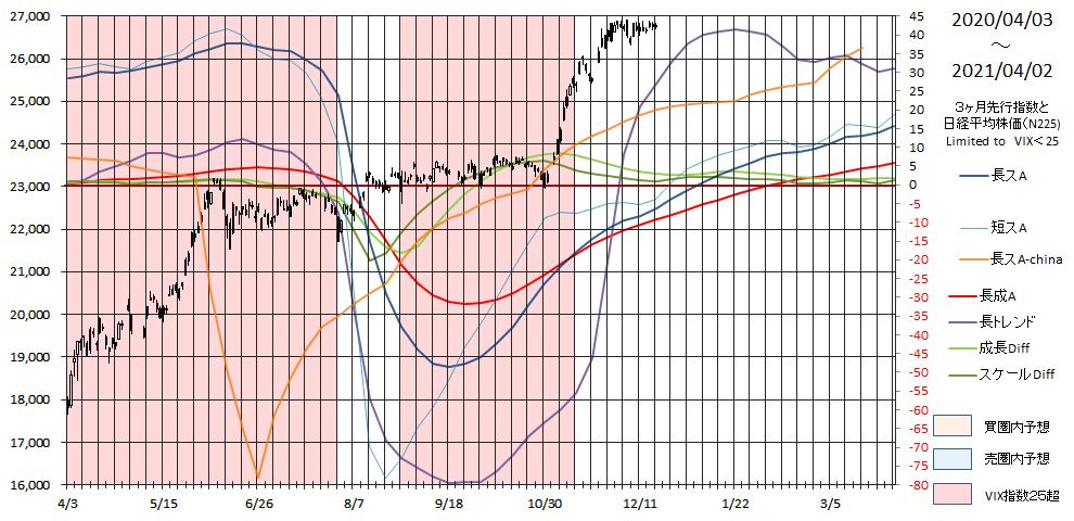 リタリコ 株価